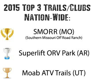 Top 3 Off Road Trails/Parks in America