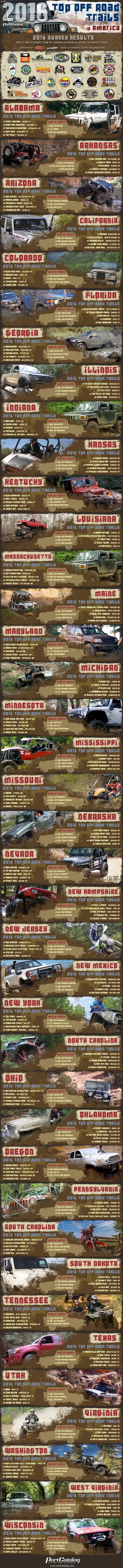 2016 Top Off Road Trails & Parks in America